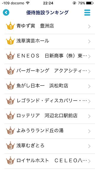 JAFお得ナビ